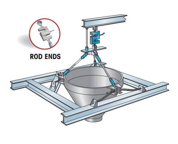 Toepassing rod ends