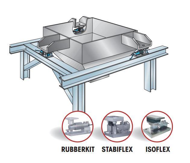 inbouwset-rubberkit-stabiflex-isoflex