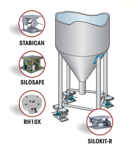 inbouwset-silokit-stabican-silosafe