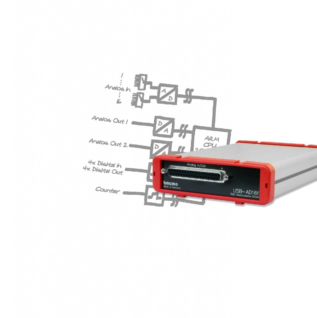 Data acquisitie systeem USB-AD16f