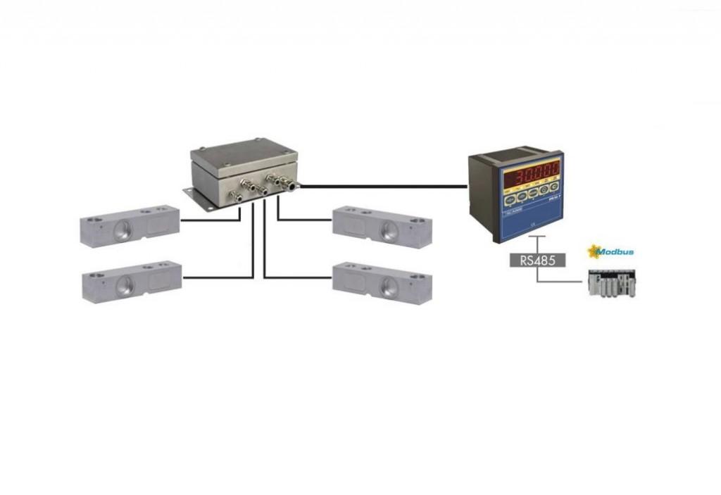 industriële weegsystemen