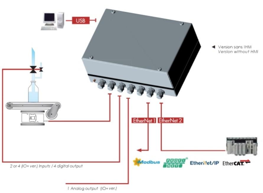 Doseercontroller eNod4-D BOX vullen en doseren voorbeeld 2 zonder touchscreen
