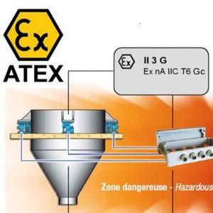 ATEX - IECEx weging zonder zener barriers